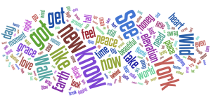 u2-wordle-atyclb.png?w=300&h=150
