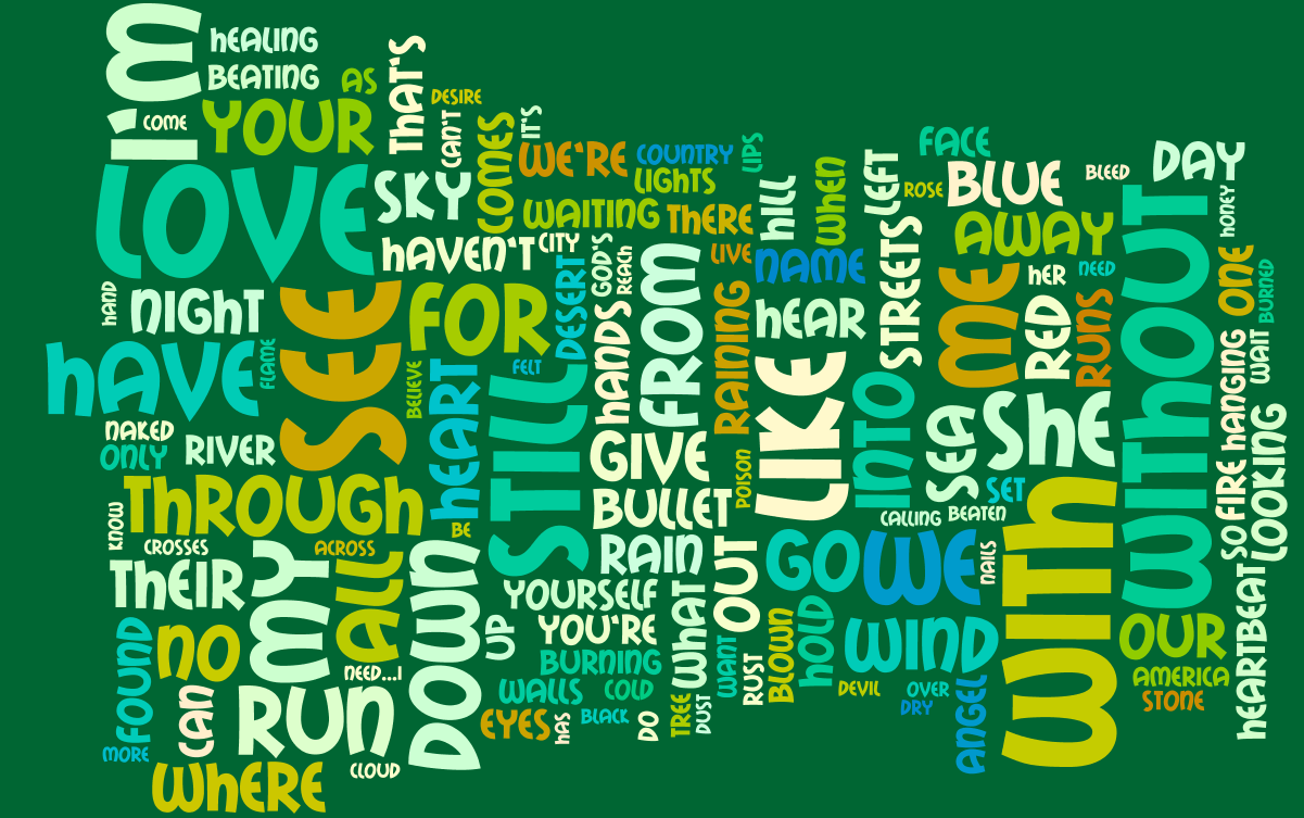 U2 – A Wordle Work of Supererogation | QuaerentiaOLD