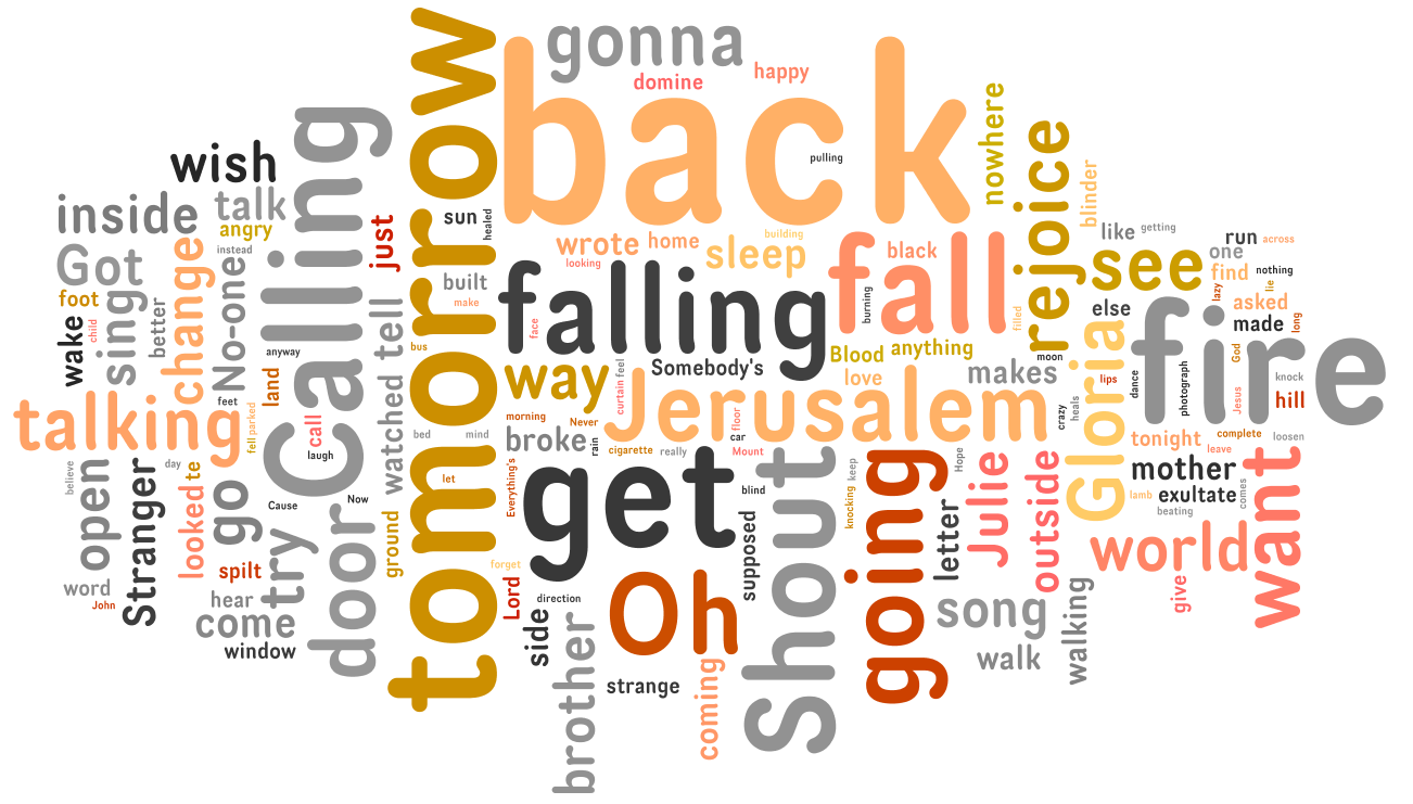 U2start com | U2 Lyrics Wordle