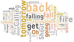 u2-wordle-october.png?w=300&h=150