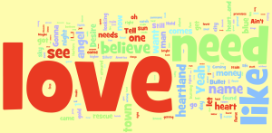 u2-wordle-rattle-hum.png?w=300&h=147