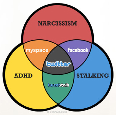 socialmediavenndiagram.jpg