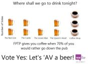 beer-vs-coffee-fptp-av