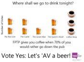 beer-vs-coffee-fptp-av