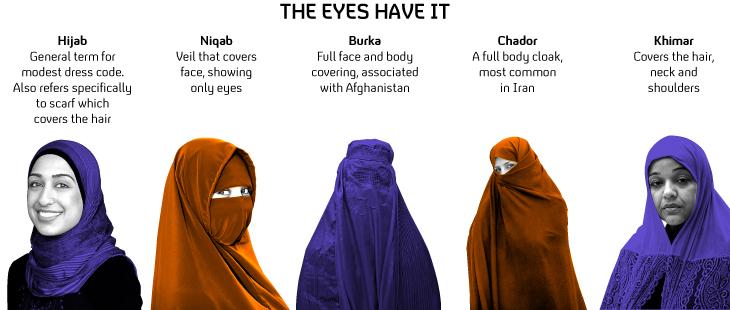 Hijab infographic